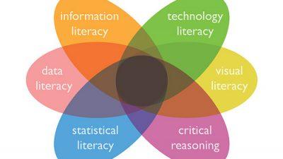 media-literacy-frameworks